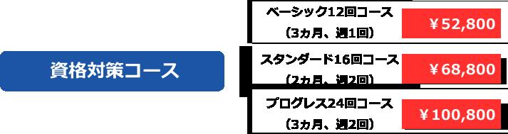資格対策コース